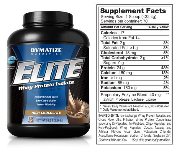 Dymatize Elite Whey Protein Isolate, 5 lb